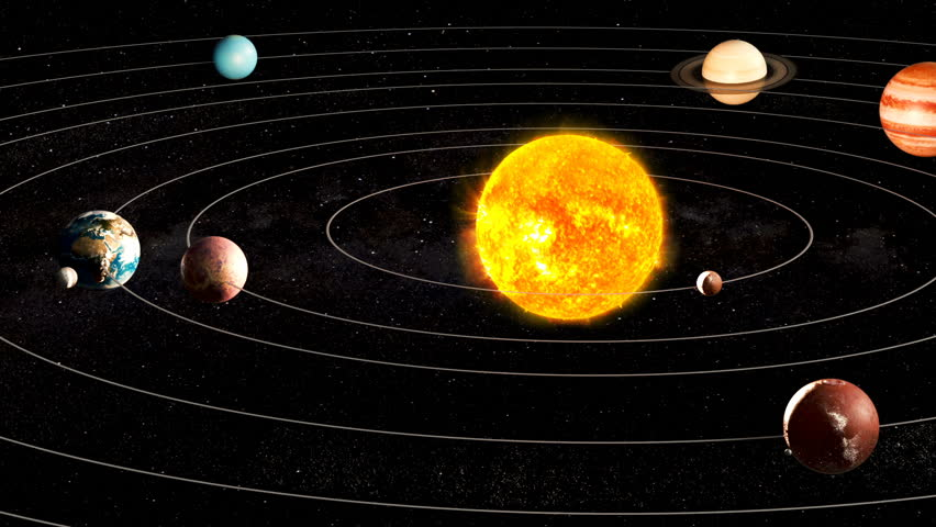 Sun and planets of the solar system animation, 3D rendering, Elements of this image furnished by NASA