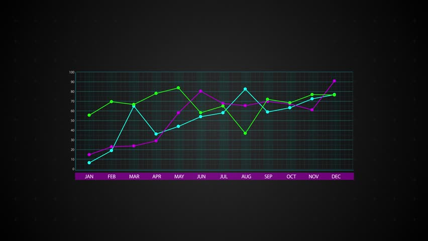 Infographic Animation With Point Chart