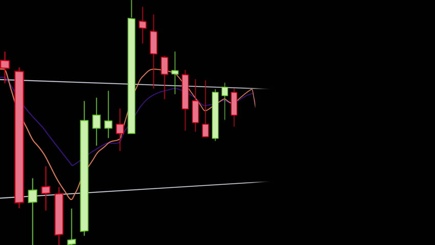 Candlestick Trading Chart Close-up on Black Background   Shutterstock HD Video #1013830037
