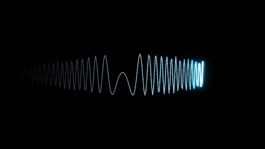 Analog signal oscillations on screen.