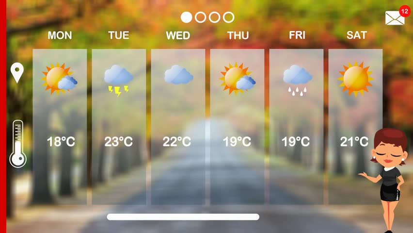 Weather forecast in vector animation | Shutterstock HD Video #1015783987