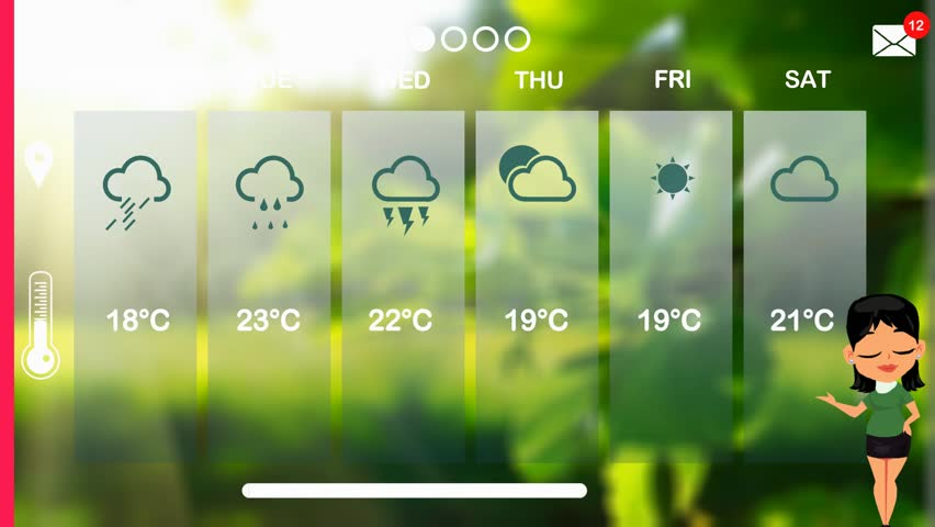 Weather forecast in vector animation | Shutterstock HD Video #1015784347