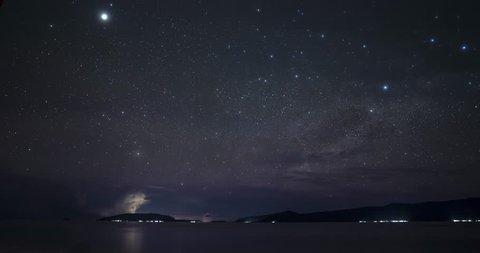 Raja Ampat, Indonesia / Indonesia - 05 14 2018: Milky Way Timelapse from Raja Ampat, Indonesia, May 2018