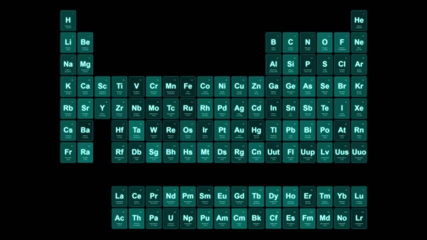 Animated motion graphics chemistry period elements table | Shutterstock HD Video #1016335357