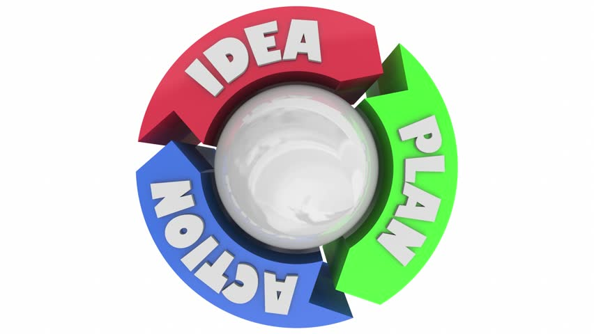 Idea Plan Action Success Goal Accomplished Cycle 3d Animation