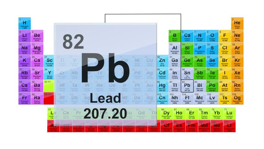 Atom, atomic, basic-metal, element, lead, pencil, periodic ... |Lead Element Periodic Table