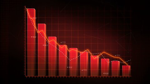 Animated Stock Market charts and bar graphs. decrease red line. 4k animation.