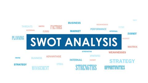 SWOT ANALYSIS blue and coral kinetic word cloud