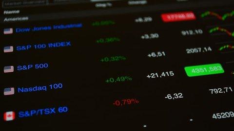 Stock market data. Quotes of u.s. stock market indicies Dow Jones, Nasdaq, S&P.  Stock market trading floor. Financial, investment, stock market background.