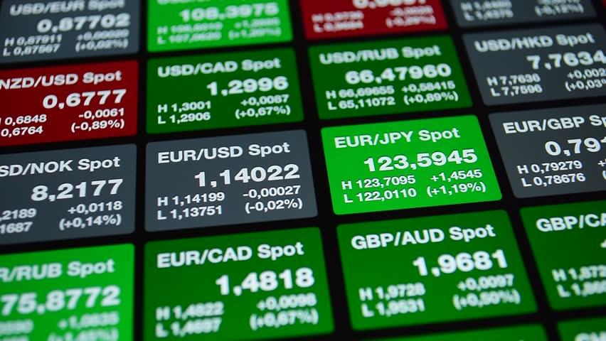 Forex market changes