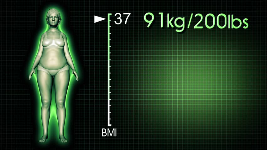4K Simulation of a Fat Woman Losing Body Weight and BMI Index Computer X-Ray Screen Design 3D Animation | Shutterstock HD Video #17553607