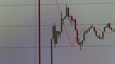 Chart shows the massive fall of London Stock Exchange FTSE caused by the reaction of investors following the result of the BREXIT poll got public.Captured from a computer screen on June 24th, 2016.