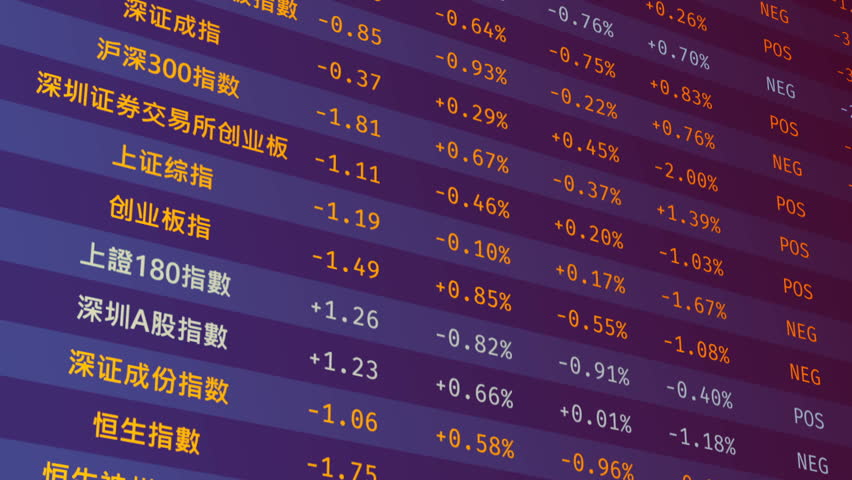 Chinese Stock Market Indices Start Stock Footage Video (100% Royalty-free)  19461217 | Shutterstock