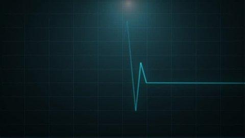 Heart rate monitor, Cardiogram cardiograph oscilloscope screen