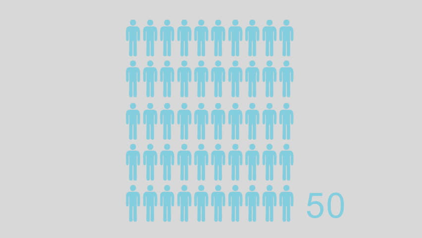 682acd4be43d The Graphic of Counting Human Stock Footage Video (100% Royalty-free ...