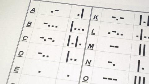 Footage of the Morse code symbols written on a paper, the shot is moving from left to right...