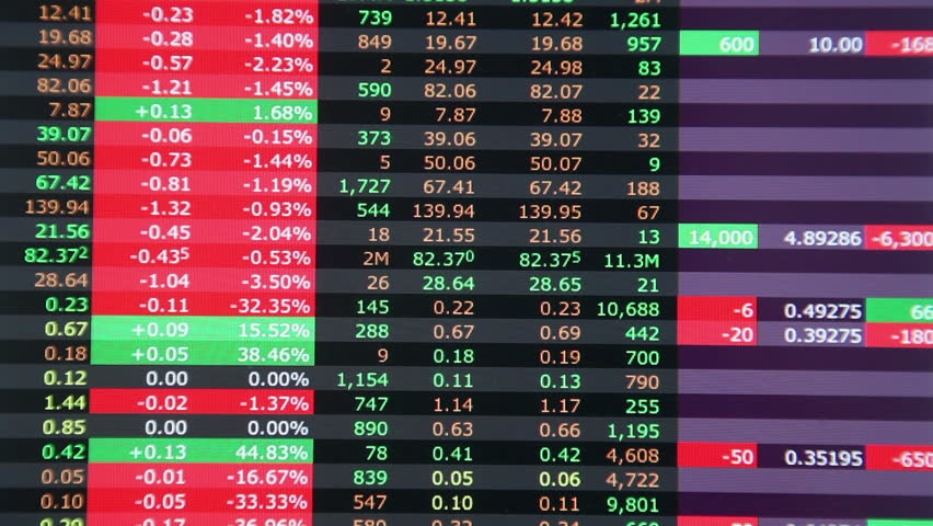 How to screen stocks for options trading
