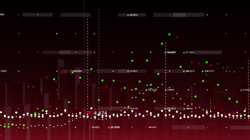 3D animation of financial graph with data showing business growth and decline on red background
