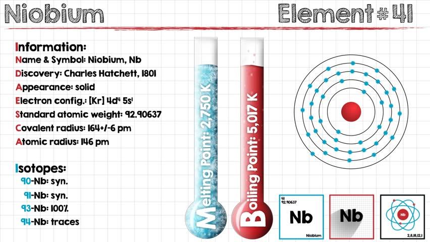 Header of niobium