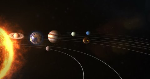Solar system with sun and planets in space