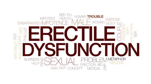 Erectile dysfunction animated word cloud, text design animation. Kinetic typography.