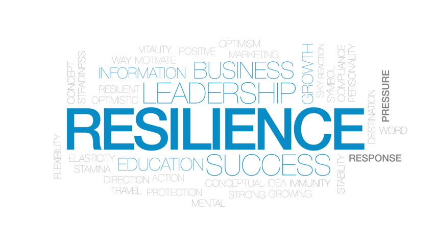 Resilience animated word cloud, text design animation. Kinetic typography.