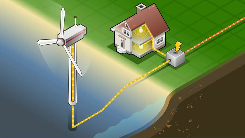 Detailed animation of a Isometric house with offshore wind turbines in production of energy