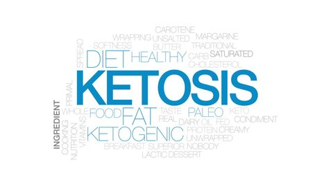 Ketosis animated word cloud, text design animation. Kinetic typography.