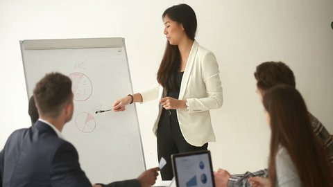 Young asian businesswoman gives presentation to multi-ethnic business group, working with flipchart, coaching employees, explaining project charts on whiteboard, speaking about new marketing plan