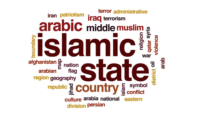 Islamic state animated word cloud, text design animation. #30852412