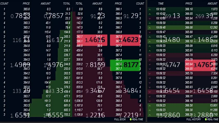 Forex stock market ticker board on black background - new quality financial business animation dynamic motion video footage
