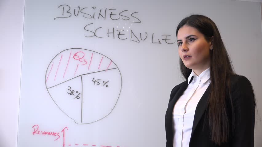 Business meeting presentation confident corporate worker woman on white board 4K | Shutterstock HD Video #32836867