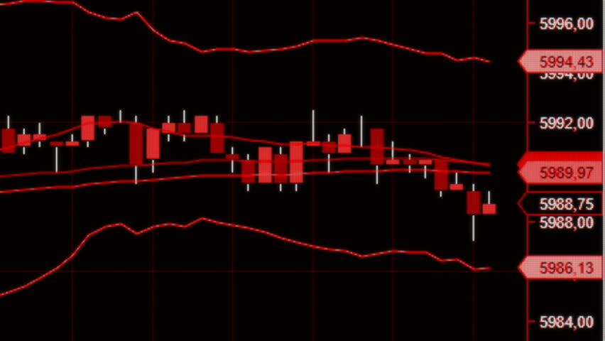 Downtrend. financial, failure, economic crisis.stock chart fall | Shutterstock HD Video #33622507