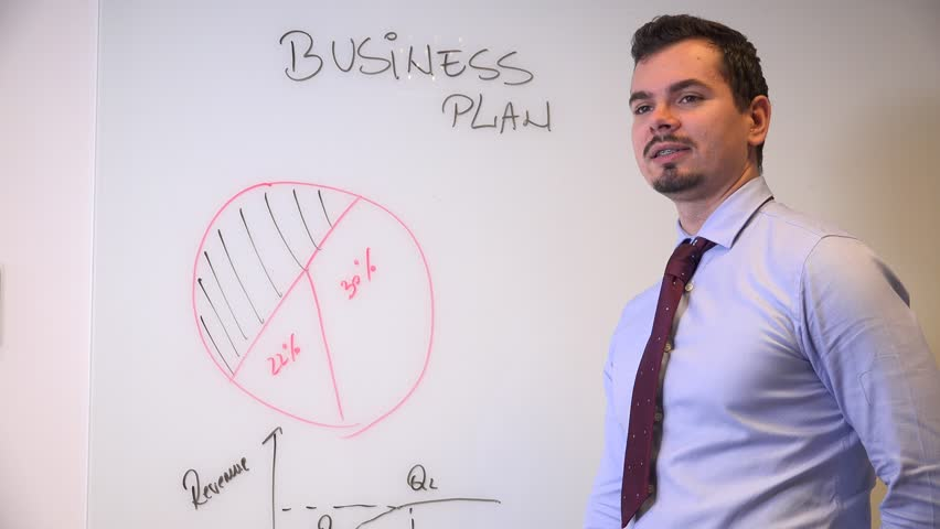 business presentation planning white board flip chart confident, Powerpoint templates