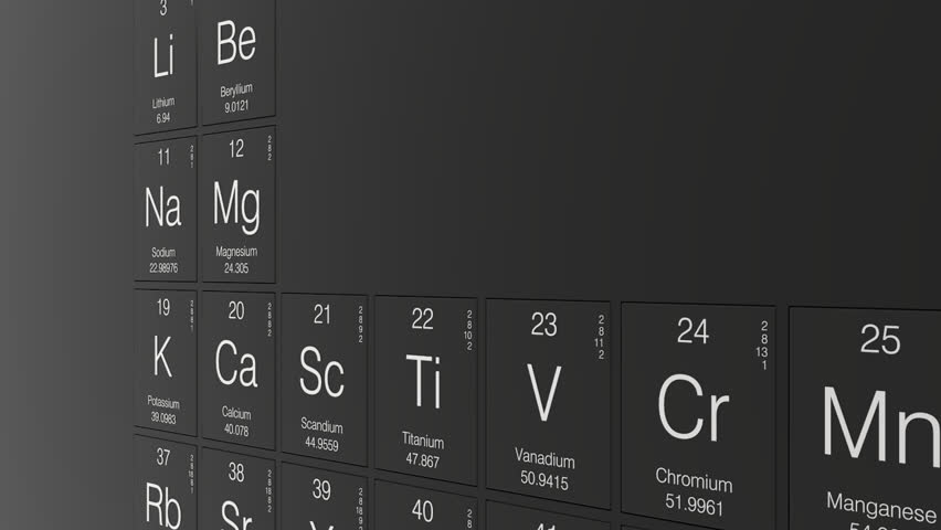 the periodic table of the elements hd stock footage clip - Periodic Table Of Elements Hd