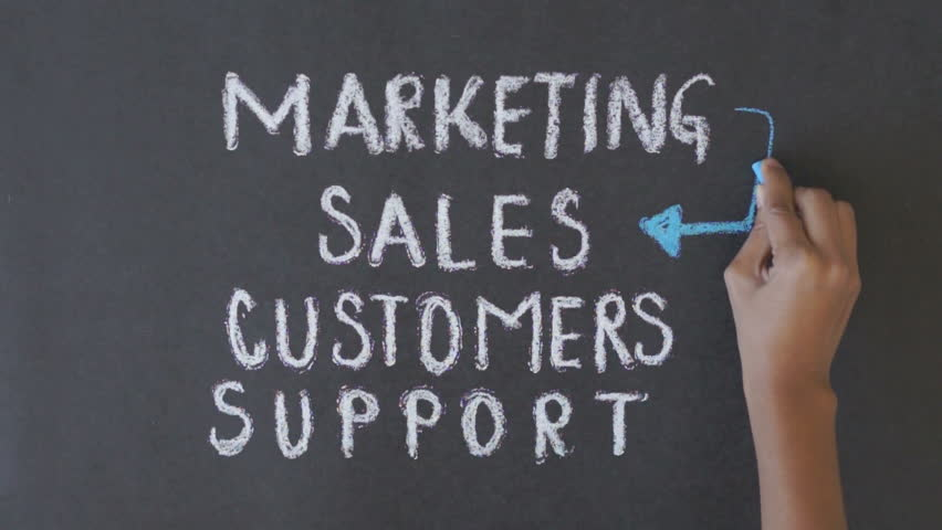 Marketing, Sales, Customers, Support