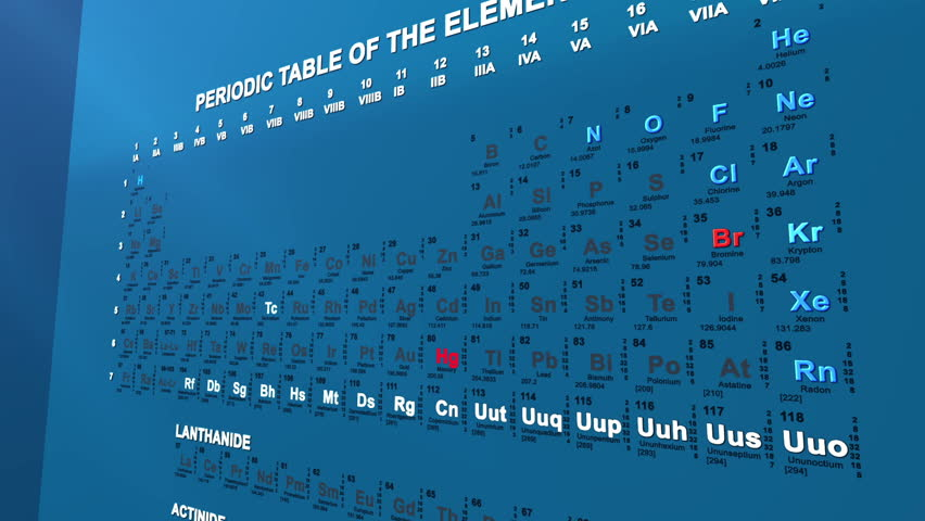 periodic table of the elements hd stock video clip - Periodic Table Of Elements Hd