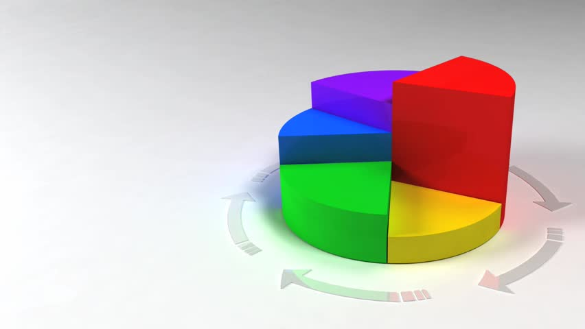 Colorful 3d Pie Chart Loop Stock Footage Video 100 Royalty Free