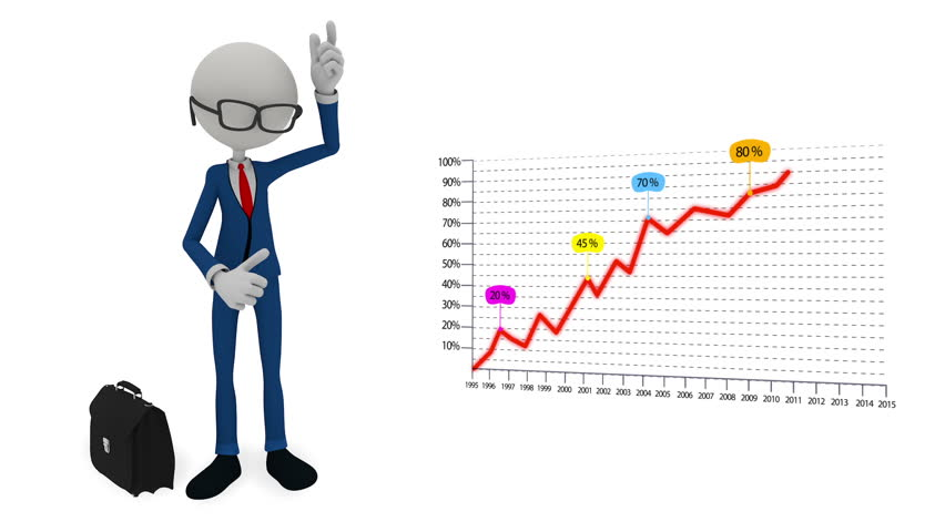3d character businessman points on a graph of profit growth. On a white background with alpha channel separately on a green screen. | Shutterstock HD Video #5171417