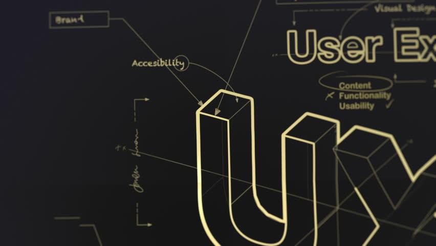 User Experience Blueprint | Shutterstock HD Video #9416360